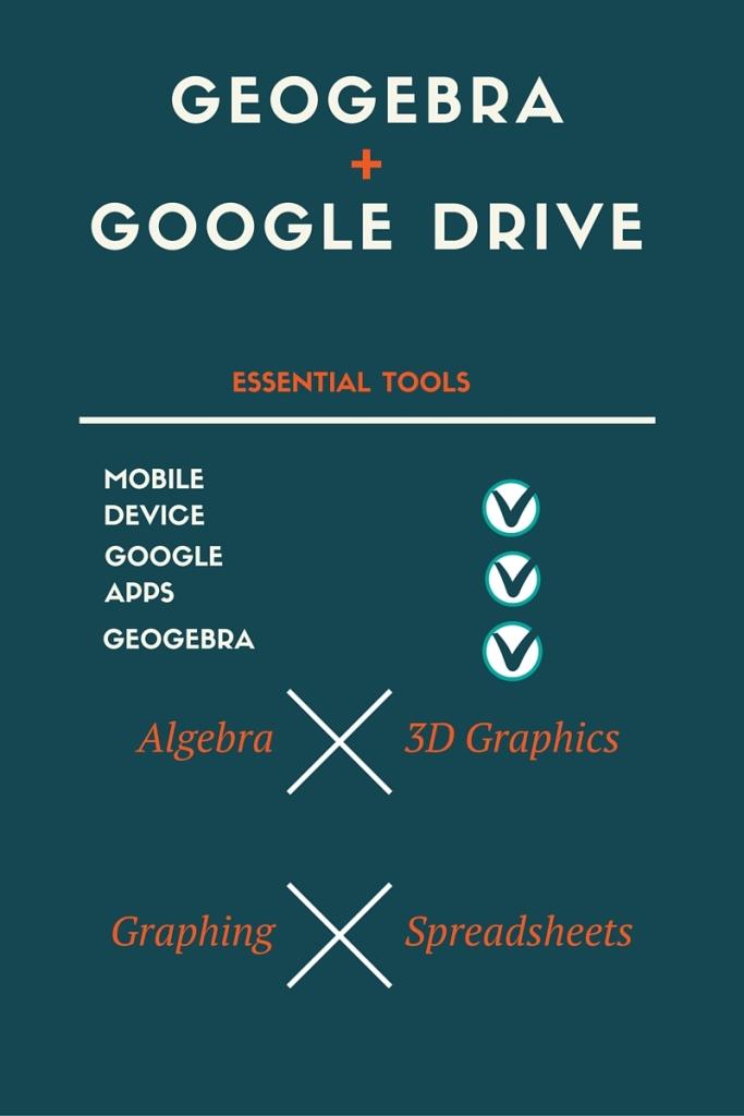 GeoGebra+google Drive